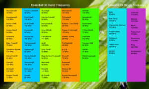 essential-oils-frequency-chart